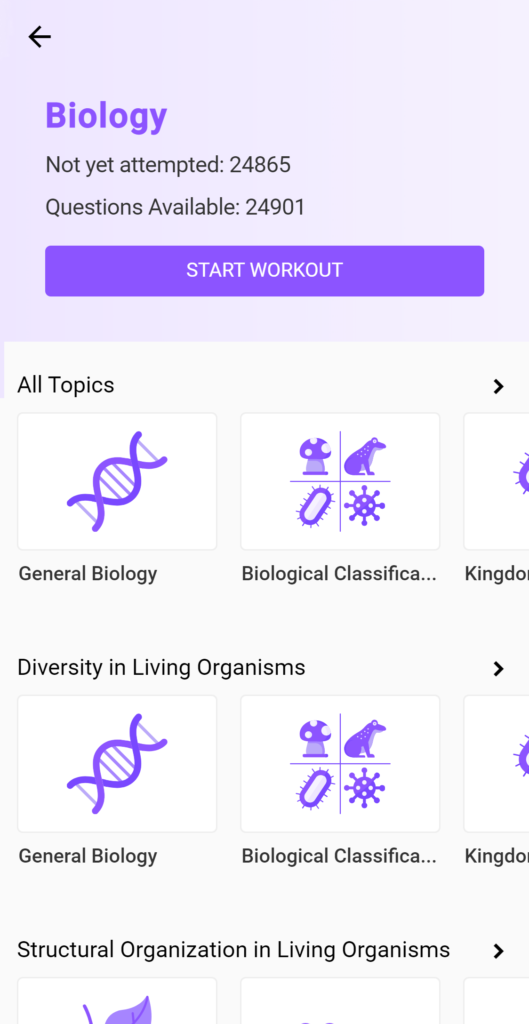 Topic-wise practice questions for Biology NEET