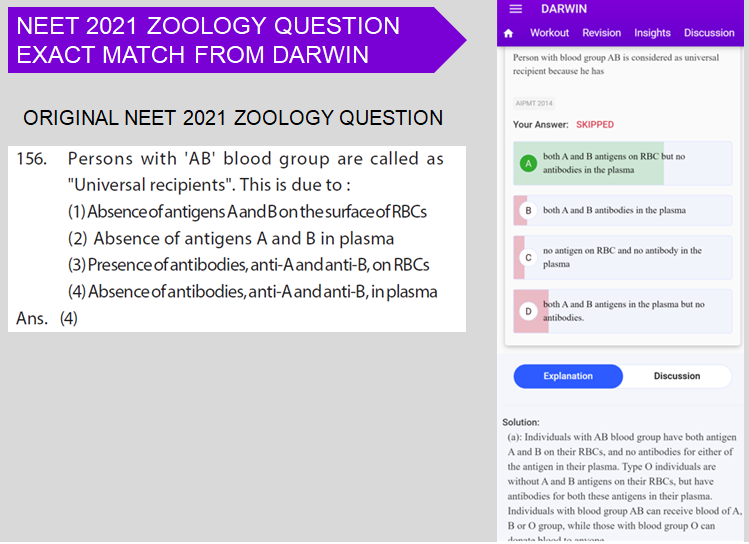 NEET 2021 Zoology Question