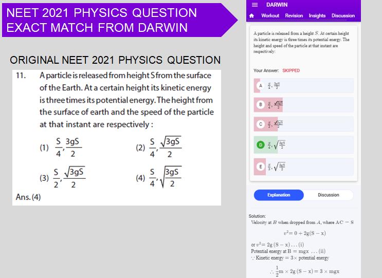 NEET 2021 Physics Question